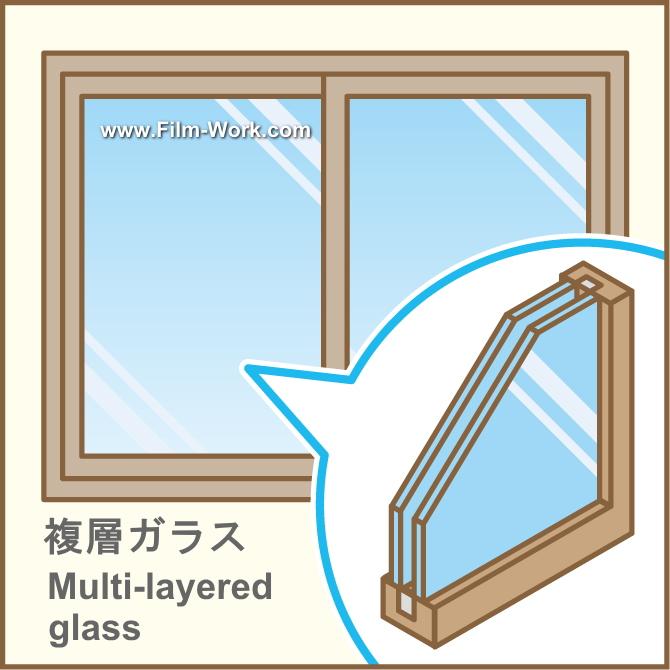 複層ガラスにガラスフィルム施工