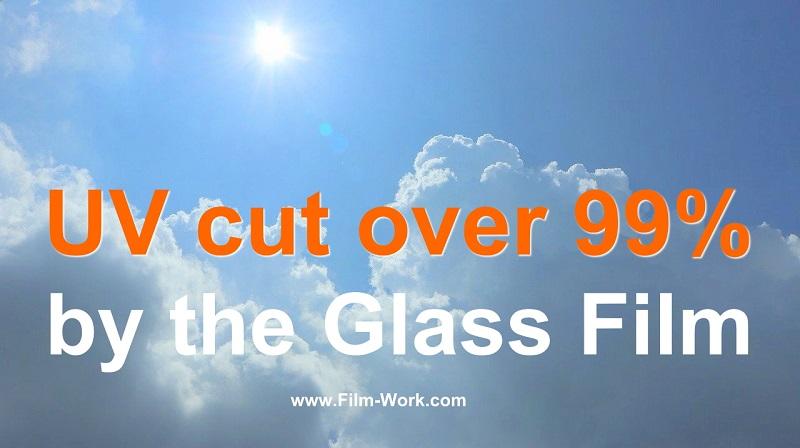 ガラスフィルムで紫外線を99%以上カット