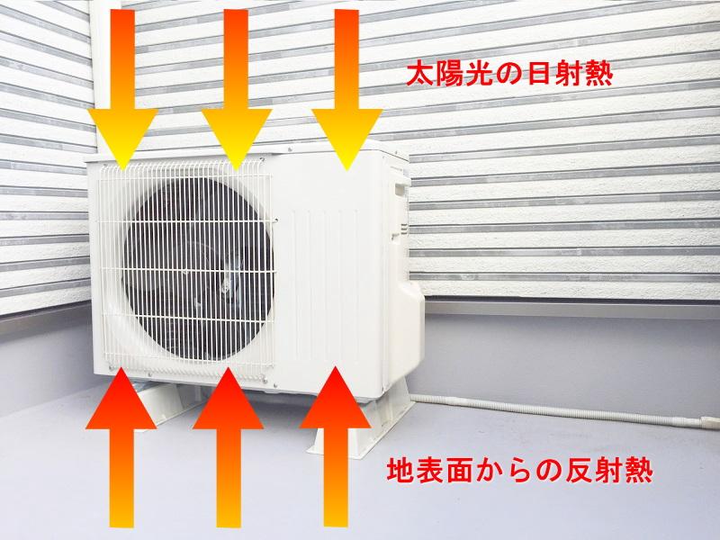 夏季、エアコン室外機が日射熱により冷却効率が低下
