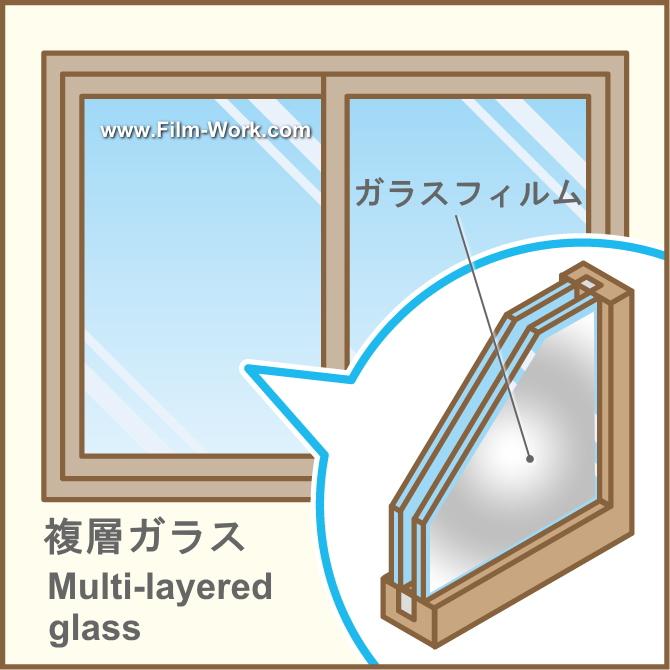 複層ガラス、ペアガラス、Low-Eガラスにガラスフィルムの施工