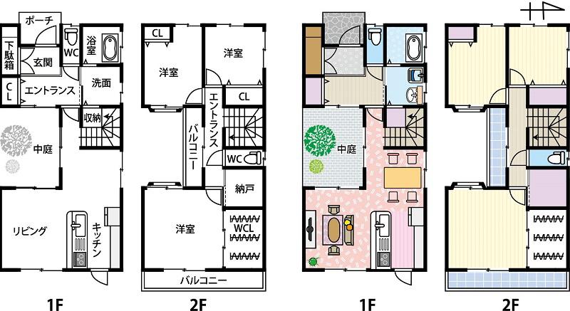 コの字型の家